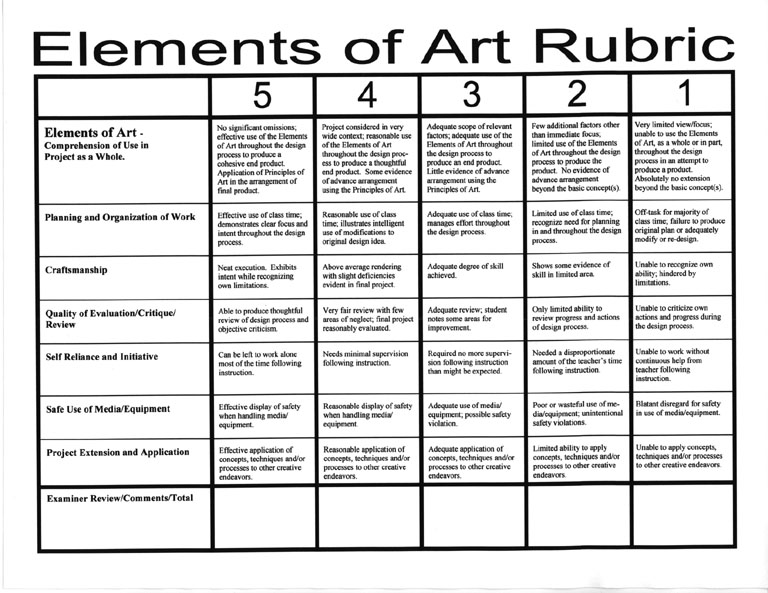 rubric for art essay